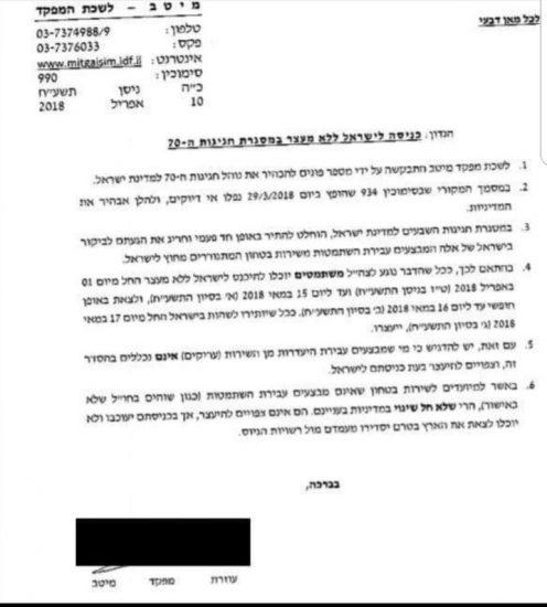 משתמטים נוהל כניסה לישראל ללא מעצר במסגרת חגיגות ה 70